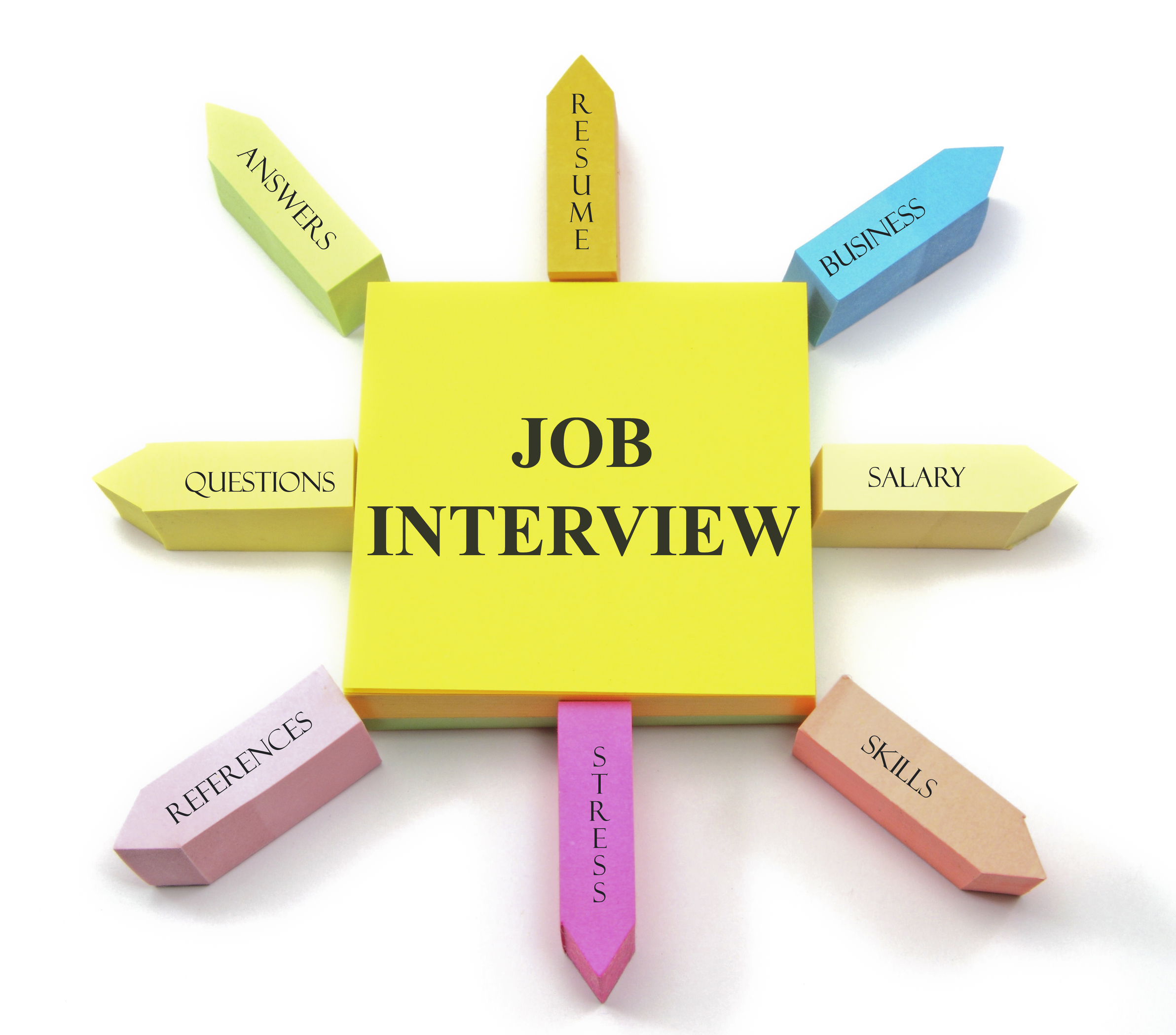 executive interview questions and how to answer them although you re excited about this position you re understandably nervous about the upcoming interview